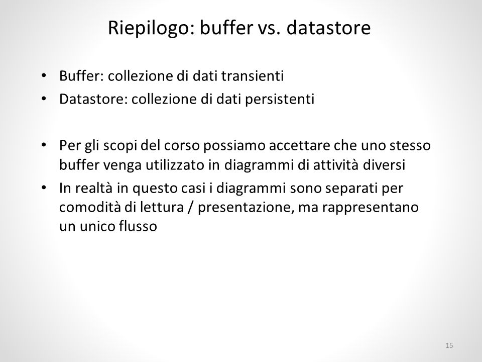 Riepilogo: buffer vs.
