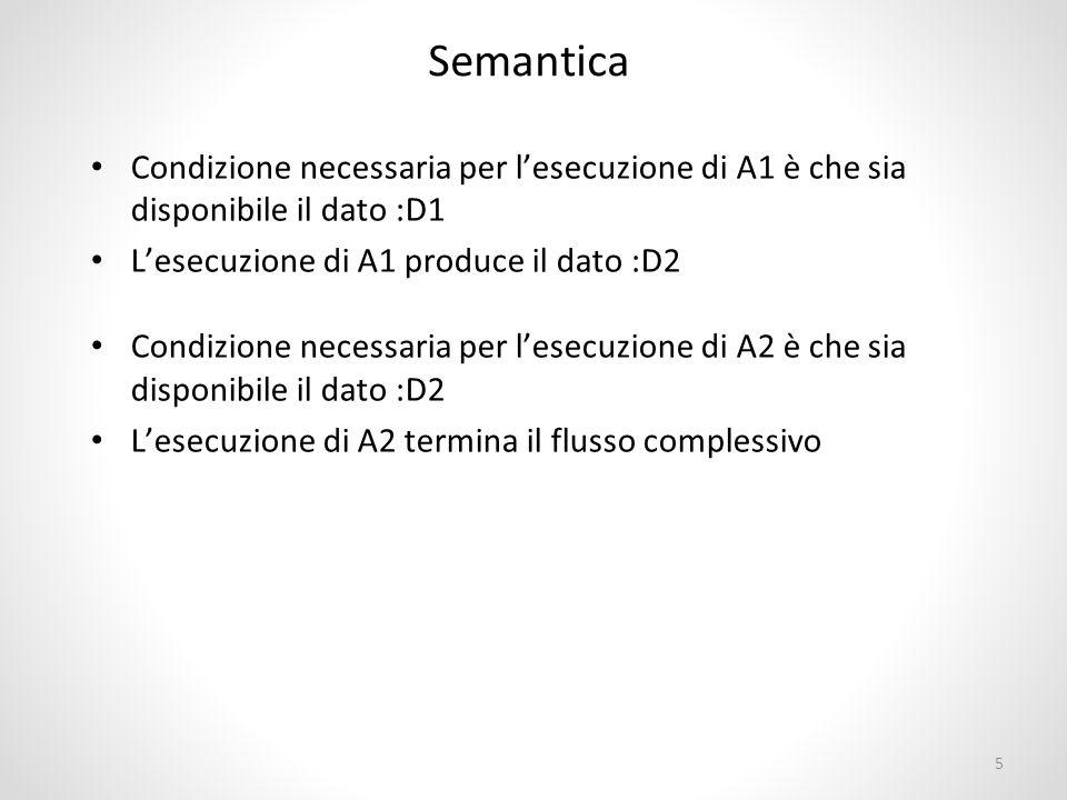 Molteplicità dei dati :D1 e :D2 dell'esempio precedente si assume siano presenti come una sola istanza A1 richiede un solo dato di tipo D1 per l'esecuzione L'esecuzione di A1 produce un dato di tipo D2 A2 richiede un solo dato di tipo D2 per l'esecuzione 6