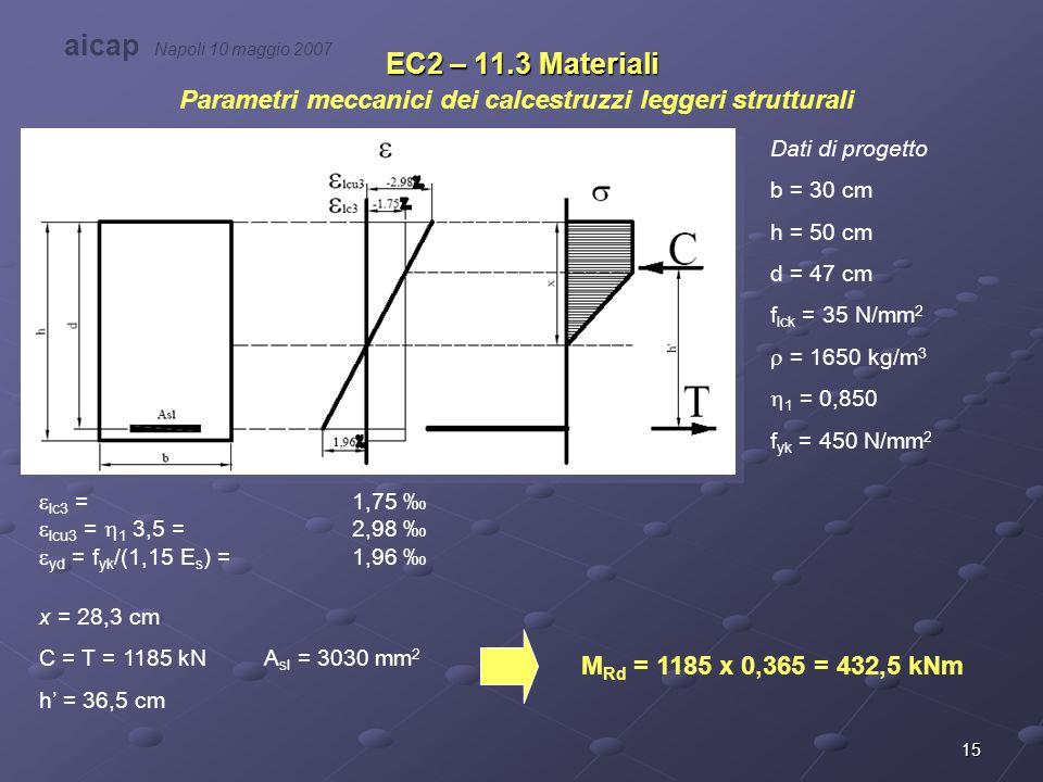 15 EC2 – 11.3 Materiali Parametri meccanici dei calcestruzzi leggeri strutturali Dati di progetto b = 30 cm h = 50 cm d = 47 cm f lck = 35 N/mm 2  =