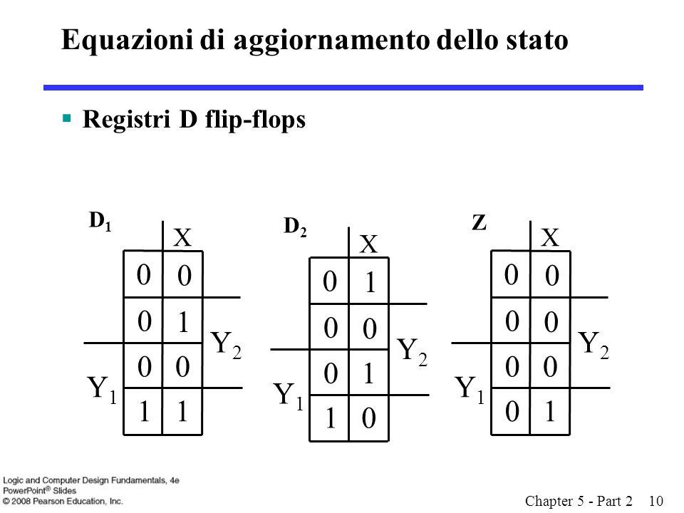 Chapter 5 - Part 2 10 Equazioni di aggiornamento dello stato Y2Y2 Y1Y1 X 1 0 0 0 00 0 0 Y2Y2 Y1Y1 X 0 0 1 0 10 0 1 Y2Y2 Y1Y1 X 1 0 0 0 00 1 1 D1D1 D2D2 Z  Registri D flip-flops