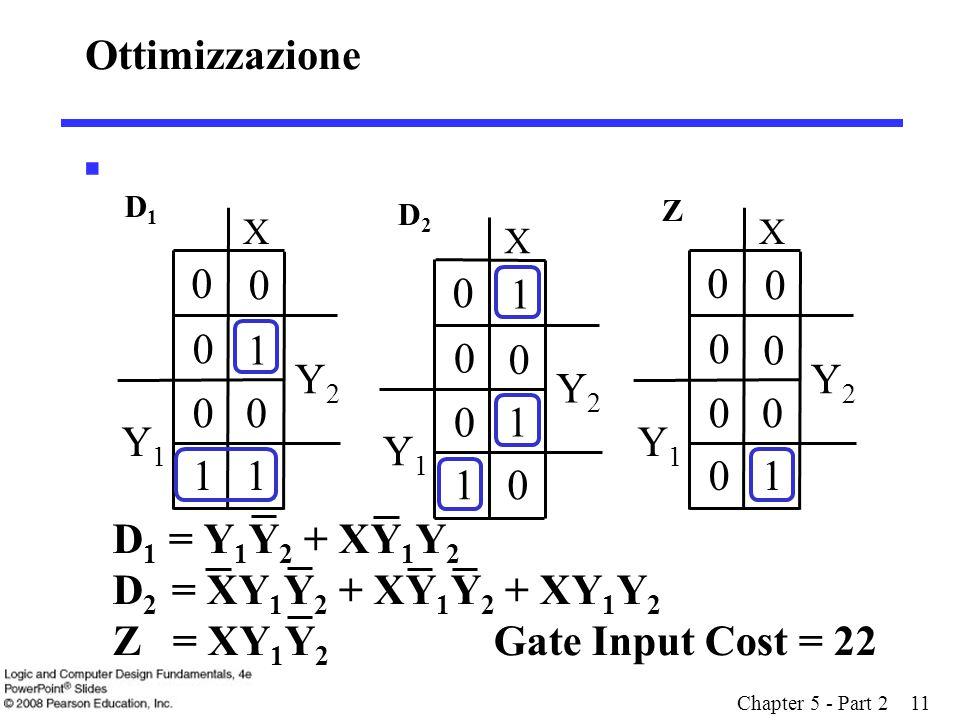 Chapter 5 - Part 2 11 Ottimizzazione  D 1 = Y 1 Y 2 + XY 1 Y 2 D 2 = XY 1 Y 2 + XY 1 Y 2 + XY 1 Y 2 Z = XY 1 Y 2 Gate Input Cost = 22 Y2Y2 Y1Y1 X 1 0 0 0 00 0 0 Y2Y2 Y1Y1 X 0 0 1 0 10 0 1 Y2Y2 Y1Y1 X 1 0 0 0 00 1 1 D1D1 D2D2 Z