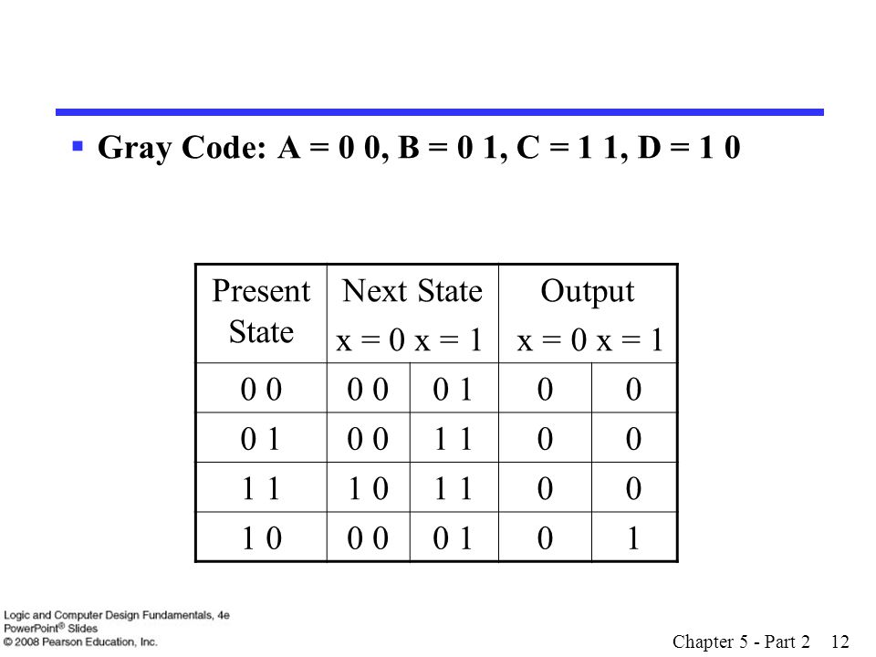 Chapter 5 - Part 2 12  Gray Code: A = 0 0, B = 0 1, C = 1 1, D = 1 0 Present State Next State x = 0 x = 1 Output x = 0 x = 1 0 0 100 0 1 00 1 01 00 1