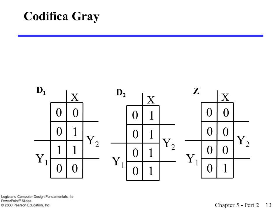 Chapter 5 - Part 2 13 Codifica Gray Y2Y2 Y1Y1 X 1 0 0 0 00 0 0 Y2Y2 Y1Y1 X 1 0 1 0 10 1 0 Y2Y2 Y1Y1 X 0 0 0 0 11 1 0 D1D1 D2D2 Z