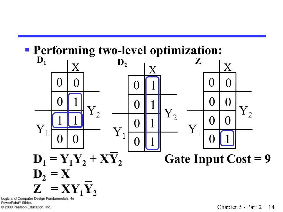 Chapter 5 - Part 2 14  Performing two-level optimization: D 1 = Y 1 Y 2 + XY 2 Gate Input Cost = 9 D 2 = X Z = XY 1 Y 2 Y2Y2 Y1Y1 X 1 0 0 0 00 0 0 Y2Y2 Y1Y1 X 1 0 1 0 10 1 0 Y2Y2 Y1Y1 X 0 0 0 0 11 1 0 D1D1 D2D2 Z