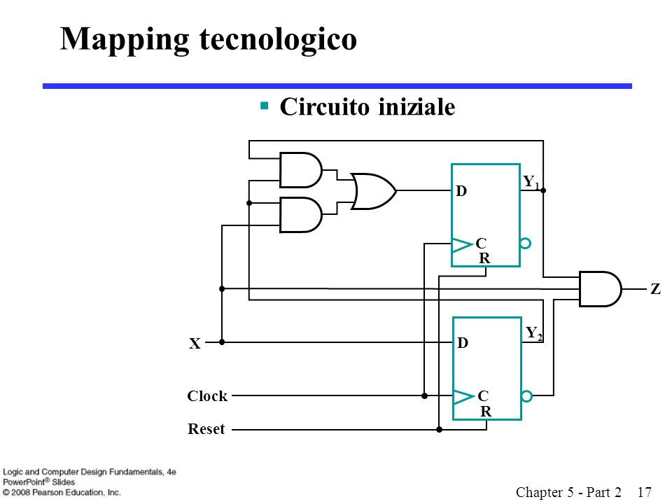 Chapter 5 - Part 2 17  Circuito iniziale Mapping tecnologico Clock D D C R Y2Y2 Z C R Y1Y1 X Reset