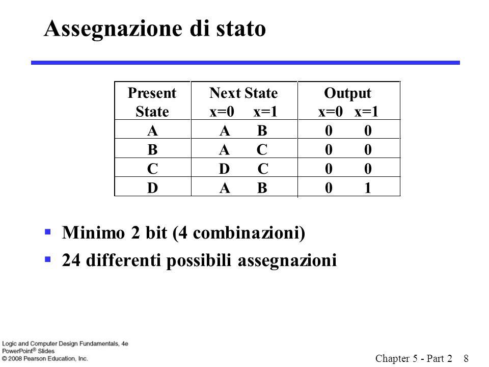 Chapter 5 - Part 2 8  Minimo 2 bit (4 combinazioni)  24 differenti possibili assegnazioni Assegnazione di stato