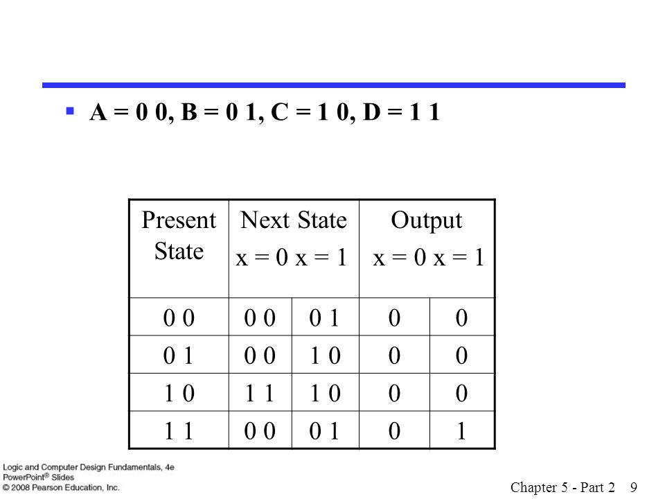 Chapter 5 - Part 2 9  A = 0 0, B = 0 1, C = 1 0, D = 1 1 Present State Next State x = 0 x = 1 Output x = 0 x = 1 0 0 100 0 1 000 1 1 000 1 0 0 101