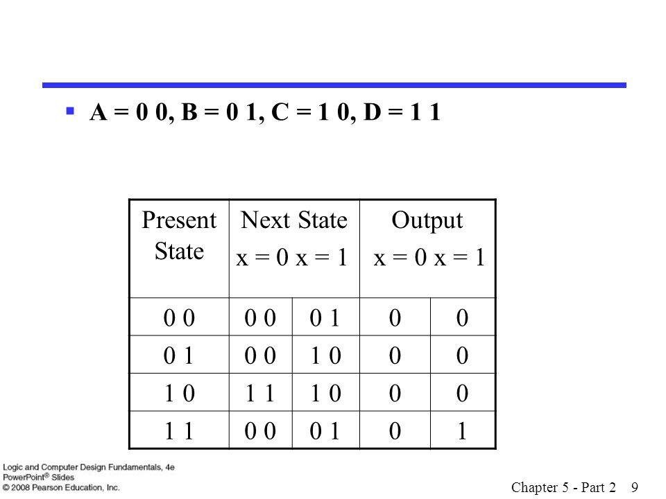 Chapter 5 - Part 2 9  A = 0 0, B = 0 1, C = 1 0, D = 1 1 Present State Next State x = 0 x = 1 Output x = 0 x = 1 0 0 100 0 1 000 1 1 000 1 0 0 101