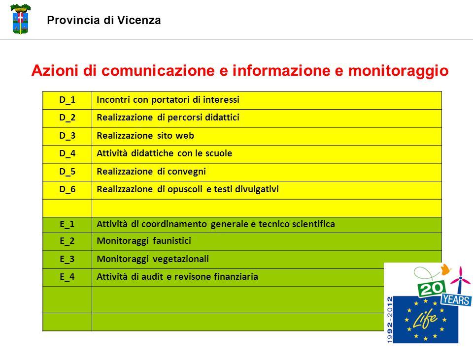 Azioni di comunicazione e informazione e monitoraggio D_1Incontri con portatori di interessi D_2Realizzazione di percorsi didattici D_3Realizzazione s