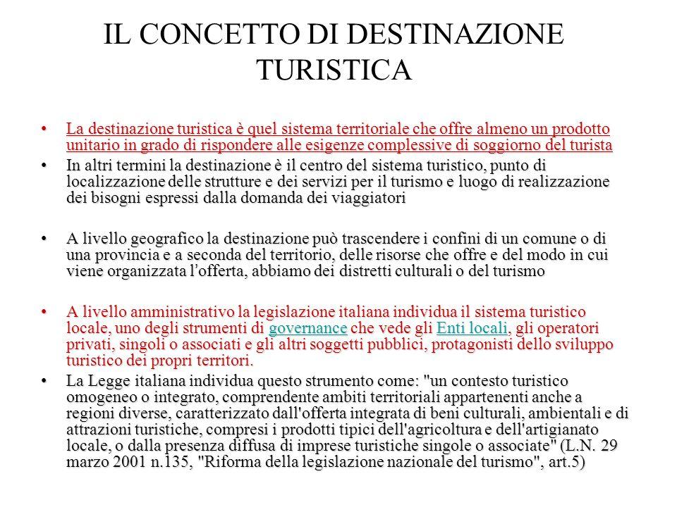 IL CONCETTO DI DESTINAZIONE TURISTICA La destinazione turistica è quel sistema territoriale che offre almeno un prodotto unitario in grado di risponde