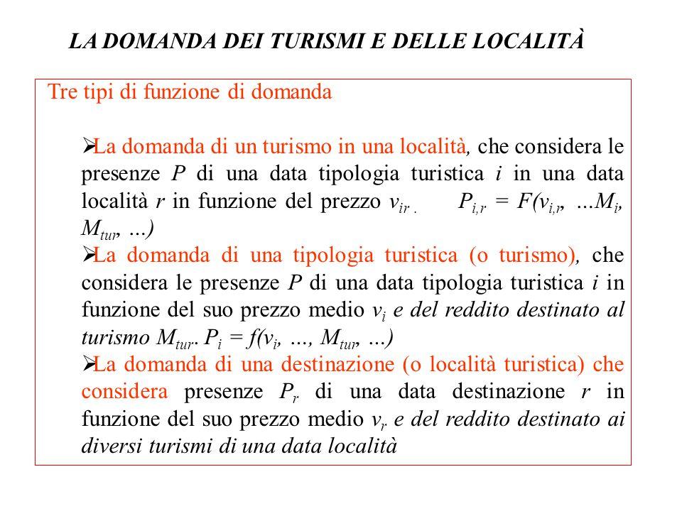 LA DOMANDA DEI TURISMI E DELLE LOCALITÀ Tre tipi di funzione di domanda  La domanda di un turismo in una località, che considera le presenze P di una