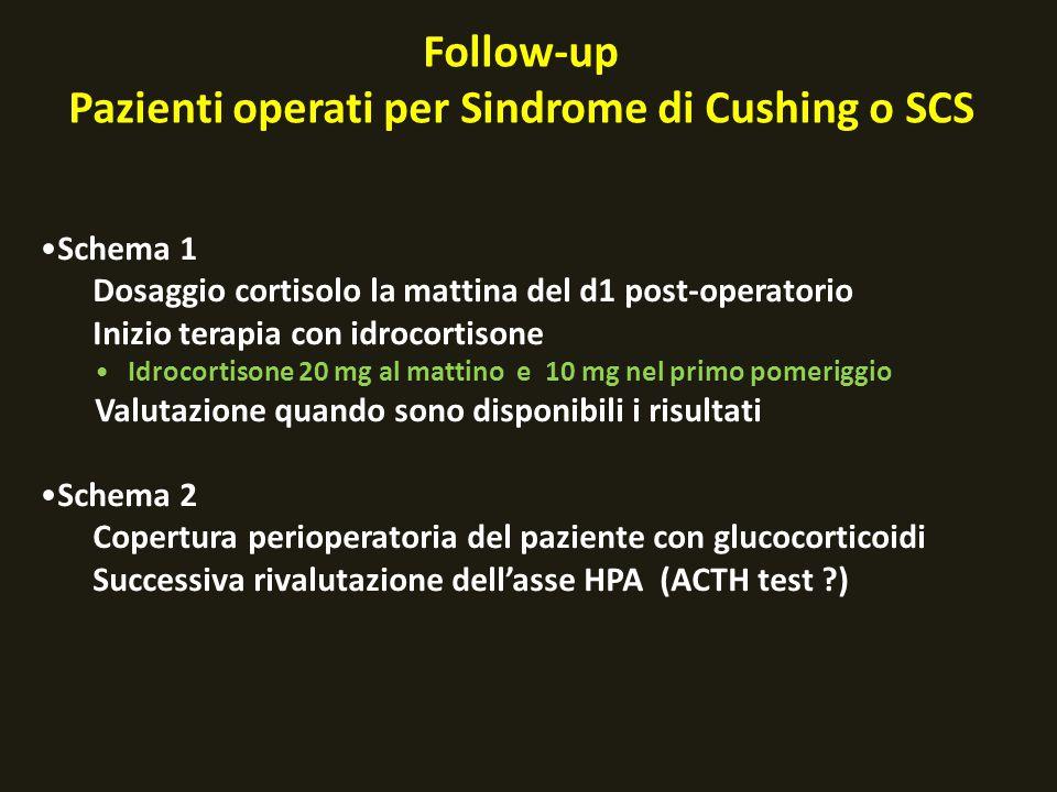 Follow-up Pazienti operati per Sindrome di Cushing o SCS Schema 1 Dosaggio cortisolo la mattina del d1 post-operatorio Inizio terapia con idrocortison