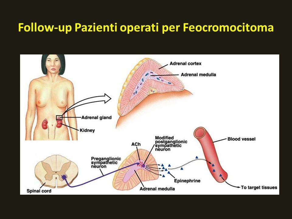 Follow-up Pazienti operati per Feocromocitoma