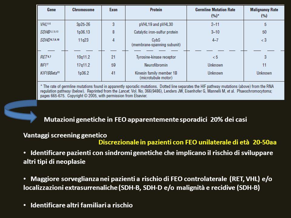 Mutazioni genetiche in FEO apparentemente sporadici 20% dei casi Vantaggi screening genetico Identificare pazienti con sindromi genetiche che implican