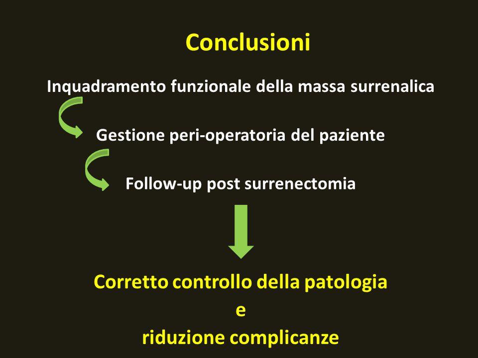 Inquadramento funzionale della massa surrenalica Conclusioni Gestione peri-operatoria del paziente Follow-up post surrenectomia Corretto controllo del