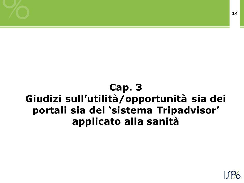 14 Cap.