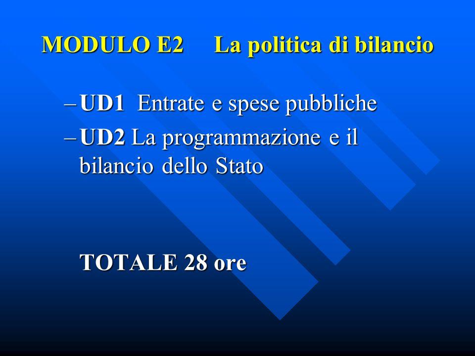 MODULO E2 La politica di bilancio –UD1 Entrate e spese pubbliche –UD2 La programmazione e il bilancio dello Stato TOTALE 28 ore TOTALE 28 ore