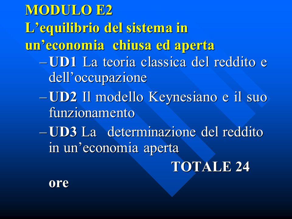 MODULO E2 L'equilibrio del sistema in un'economia chiusa ed aperta –UD1 La teoria classica del reddito e dell'occupazione –UD2 Il modello Keynesiano e il suo funzionamento –UD3 La determinazione del reddito in un'economia aperta TOTALE 24 ore TOTALE 24 ore