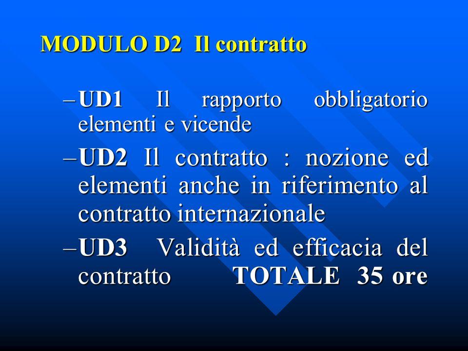 MODULO D2 Il contratto –UD1 Il rapporto obbligatorio elementi e vicende –UD2 Il contratto : nozione ed elementi anche in riferimento al contratto internazionale –UD3 Validità ed efficacia del contratto TOTALE 35 ore