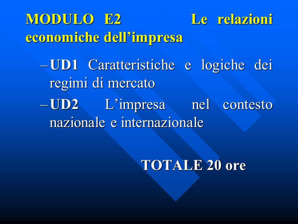 MODULO E2 Le relazioni economiche dell'impresa –UD1 Caratteristiche e logiche dei regimi di mercato –UD2 L'impresa nel contesto nazionale e internazionale TOTALE 20 ore TOTALE 20 ore