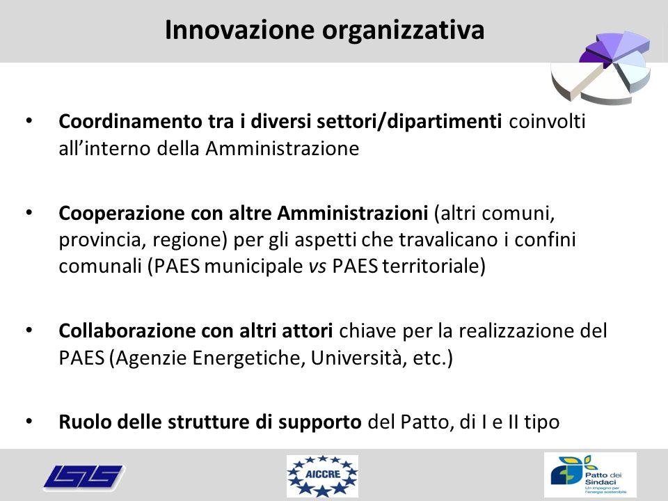 Innovazione organizzativa Coordinamento tra i diversi settori/dipartimenti coinvolti all'interno della Amministrazione Cooperazione con altre Amminist