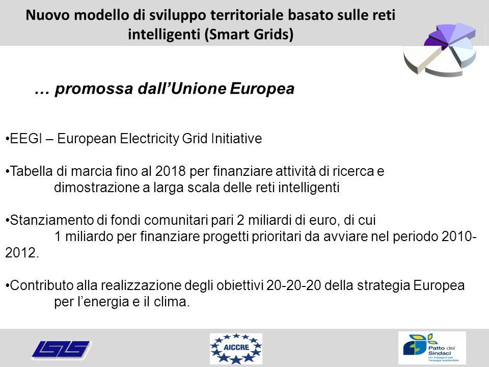Nuovo modello di sviluppo territoriale basato sulle reti intelligenti (Smart Grids) EEGI – European Electricity Grid Initiative Tabella di marcia fino
