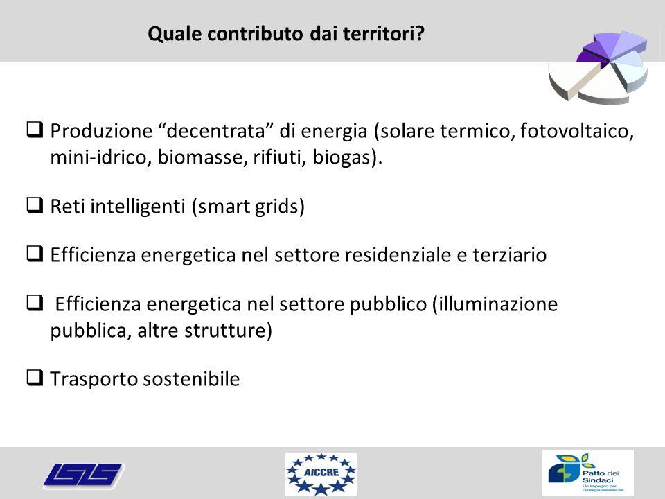 """Quale contributo dai territori?  Produzione """"decentrata"""" di energia (solare termico, fotovoltaico, mini-idrico, biomasse, rifiuti, biogas).  Reti in"""