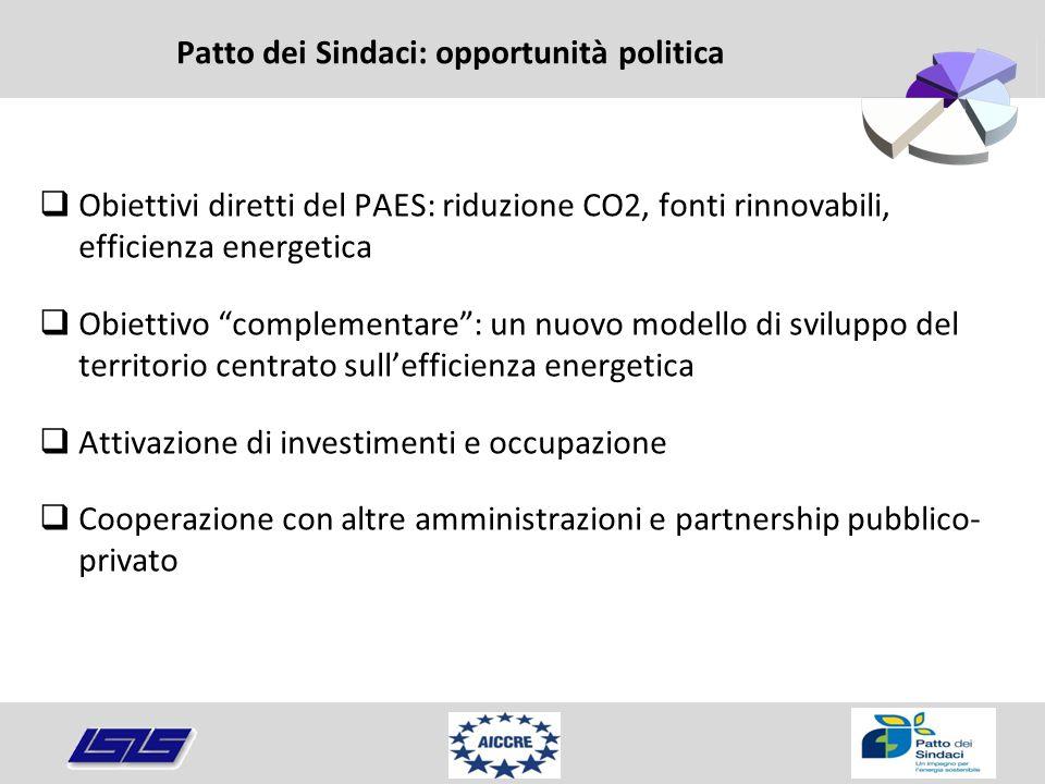 """Patto dei Sindaci: opportunità politica  Obiettivi diretti del PAES: riduzione CO2, fonti rinnovabili, efficienza energetica  Obiettivo """"complementa"""