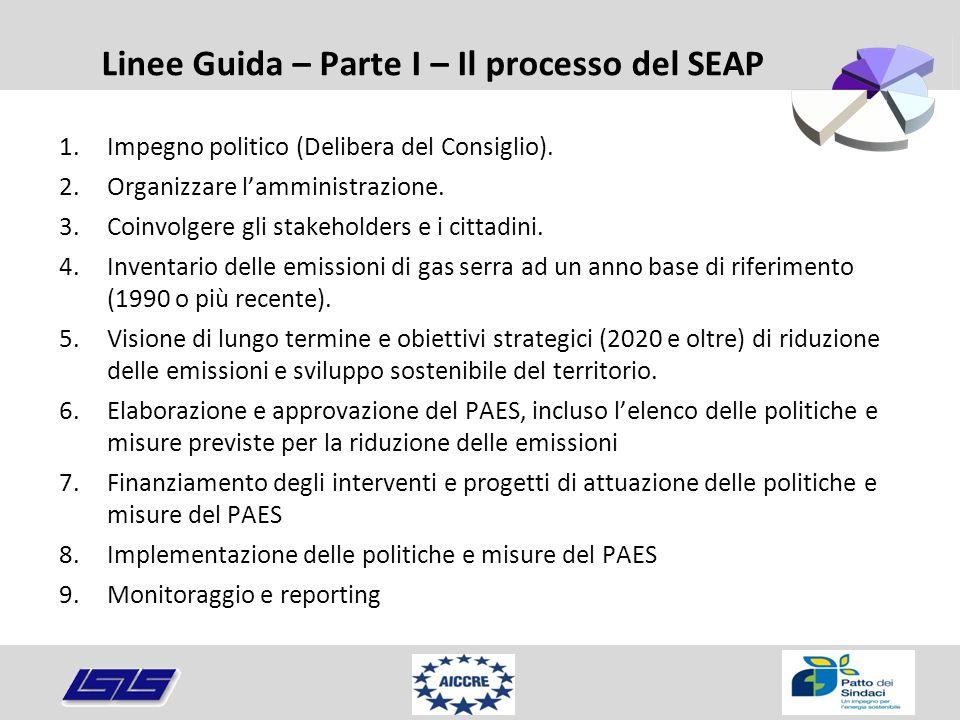 Linee Guida – Parte I – Il processo del SEAP 1.Impegno politico (Delibera del Consiglio). 2.Organizzare l'amministrazione. 3.Coinvolgere gli stakehold