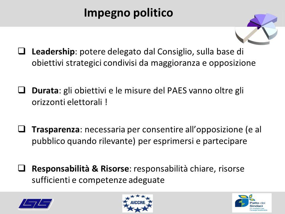 Impegno politico  Leadership: potere delegato dal Consiglio, sulla base di obiettivi strategici condivisi da maggioranza e opposizione  Durata: gli