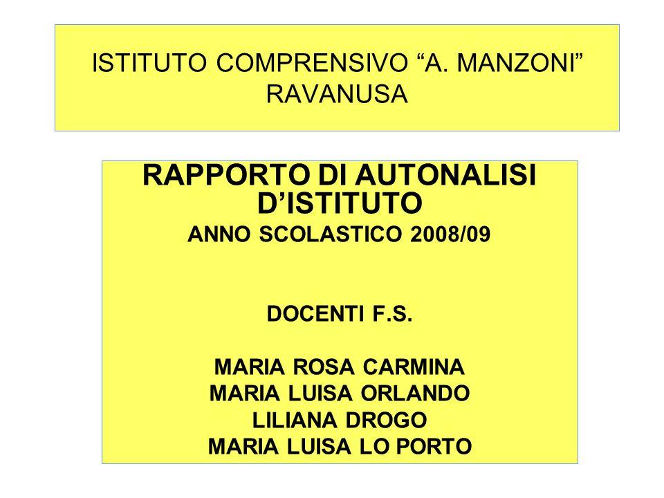 """ISTITUTO COMPRENSIVO """"A. MANZONI"""" RAVANUSA RAPPORTO DI AUTONALISI D'ISTITUTO ANNO SCOLASTICO 2008/09 DOCENTI F.S. MARIA ROSA CARMINA MARIA LUISA ORLAN"""