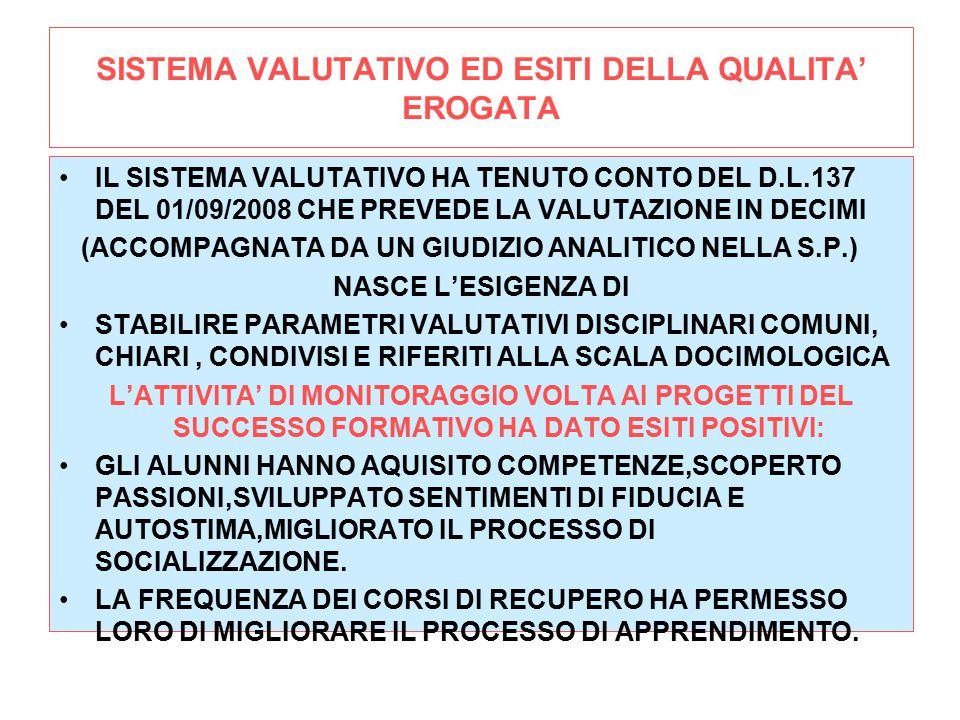 SISTEMA VALUTATIVO ED ESITI DELLA QUALITA' EROGATA IL SISTEMA VALUTATIVO HA TENUTO CONTO DEL D.L.137 DEL 01/09/2008 CHE PREVEDE LA VALUTAZIONE IN DECI