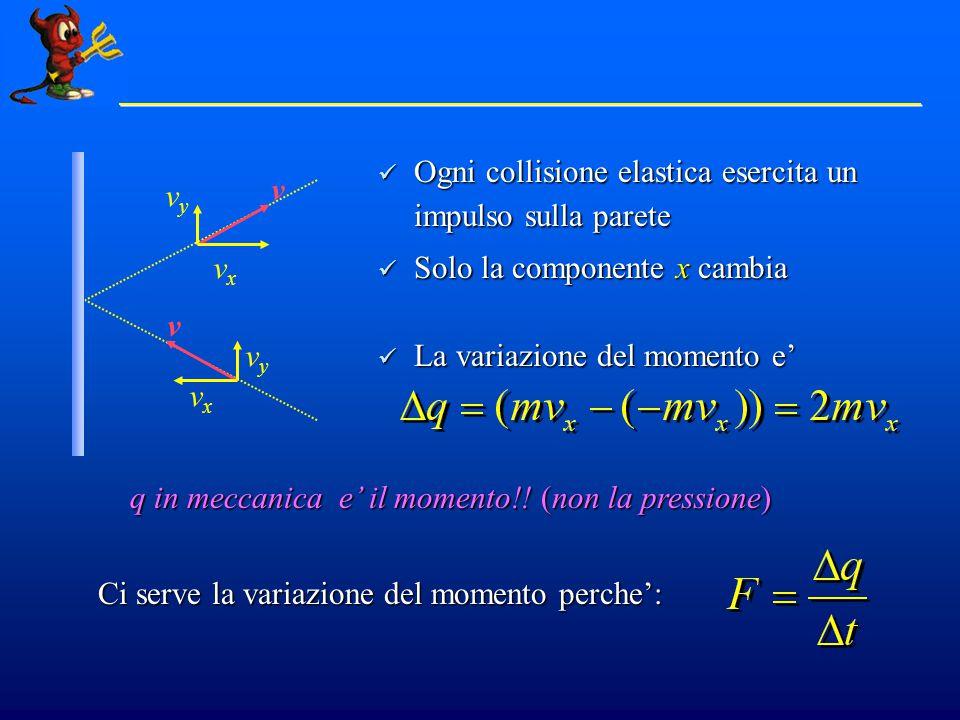 Una molecola con velocita' v x lungo l'asse x viaggia per una distanza v x  t ; per cui l' intervallo di tempo tra due urti successivi sarà in media:  t = 2 l / vx Una molecola con velocita' v x lungo l'asse x viaggia per una distanza v x  t ; per cui l' intervallo di tempo tra due urti successivi sarà in media:  t = 2 l / vx di conseguenza : di conseguenza : A v x dt Dobbiamo calcolare la variazione totale del momento nell'intervallo di tempo  t Dobbiamo calcolare la variazione totale del momento nell'intervallo di tempo  t