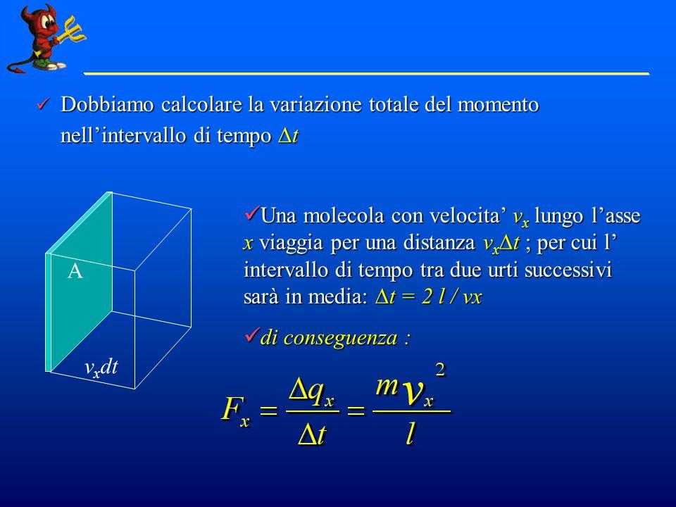 Vi sono N = nN A molecole nel cubo di lato l Vi sono N = nN A molecole nel cubo di lato l La forza esercitata da tutte le N molecole sulla parete A è: La forza esercitata da tutte le N molecole sulla parete A è: A