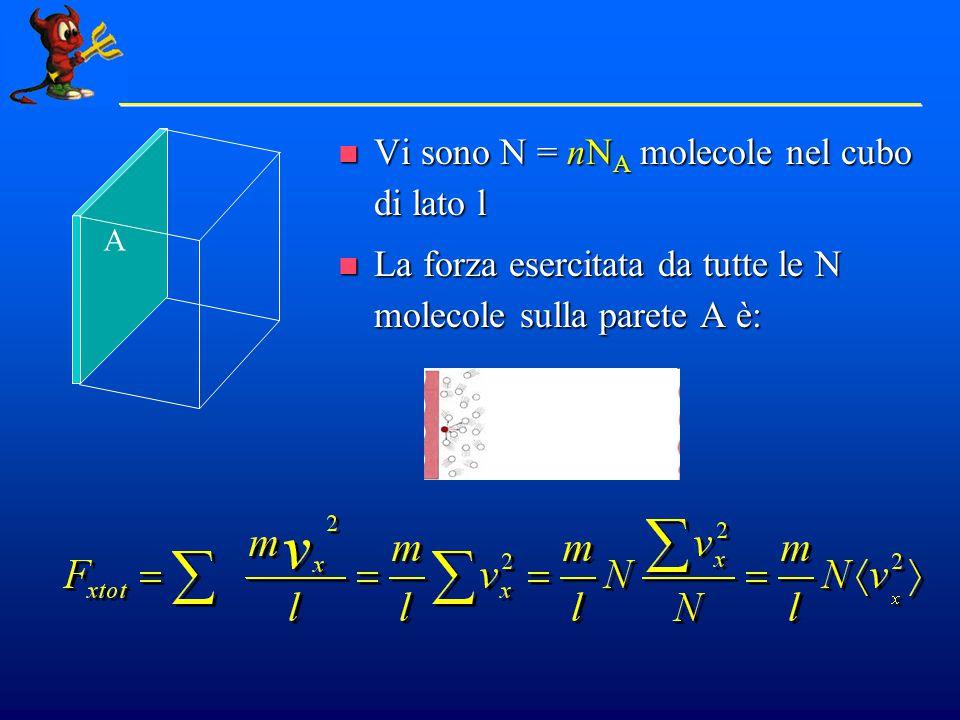 © Dario Bressanini 16 Aumentando la massa, il massimo si sposta verso sinistra Distribuzione delle Velocità Molecolari