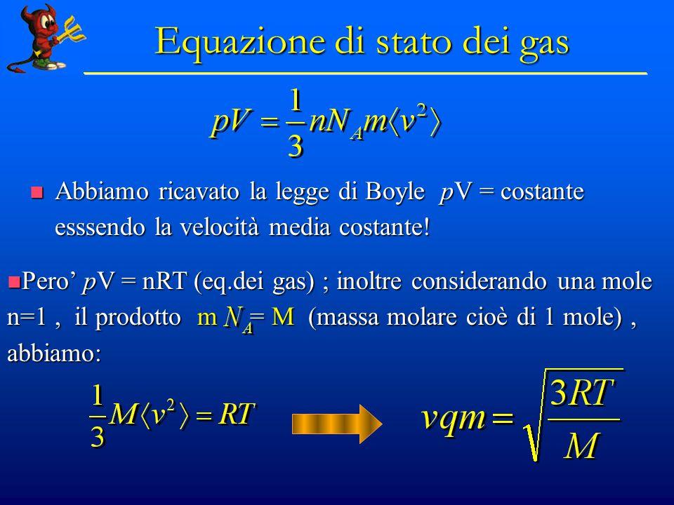 Velocita' Quadratica Media La velocità aumenta con T La velocità aumenta con T La velocità diminuisce con M La velocità diminuisce con M Equazione di Maxwell M = Massa molare