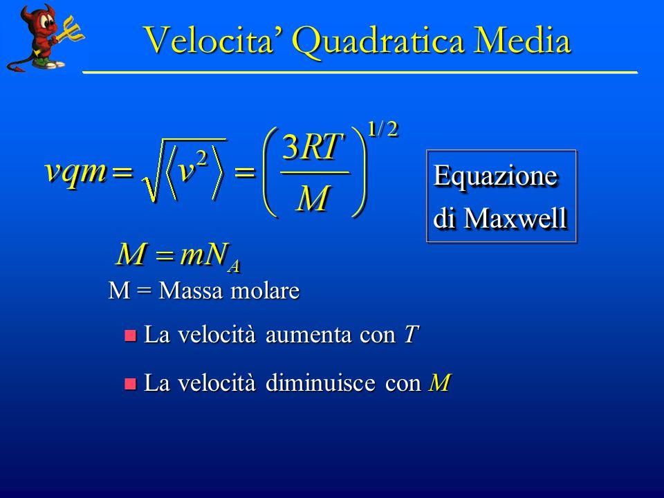 Energia Cinetica Media Le molecole in moto hanno una energia cinetica L'energia cinetica media di molecole diverse è la stessa alla stessa temperatura Costante di Boltzmann dall'eq.