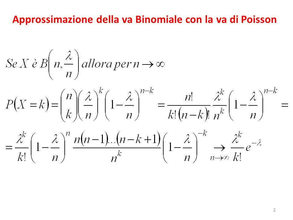 2 Approssimazione della va Binomiale con la va di Poisson