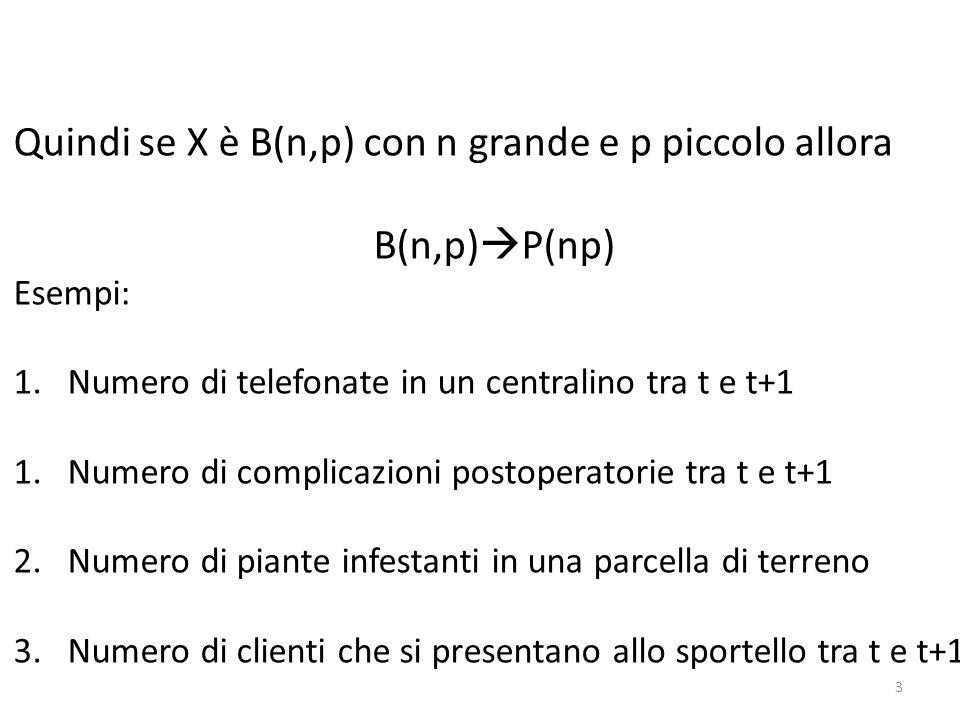3 Quindi se X è B(n,p) con n grande e p piccolo allora B(n,p)  P(np) Esempi: 1.Numero di telefonate in un centralino tra t e t+1 1.Numero di complicazioni postoperatorie tra t e t+1 2.Numero di piante infestanti in una parcella di terreno 3.Numero di clienti che si presentano allo sportello tra t e t+1