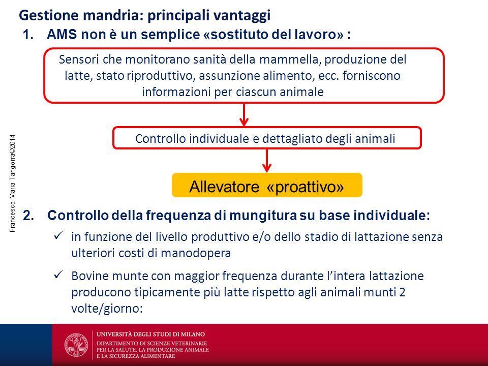 Francesco Maria Tangorra©2014 Gestione mandria: principali vantaggi 1.AMS non è un semplice «sostituto del lavoro» : Sensori che monitorano sanità del