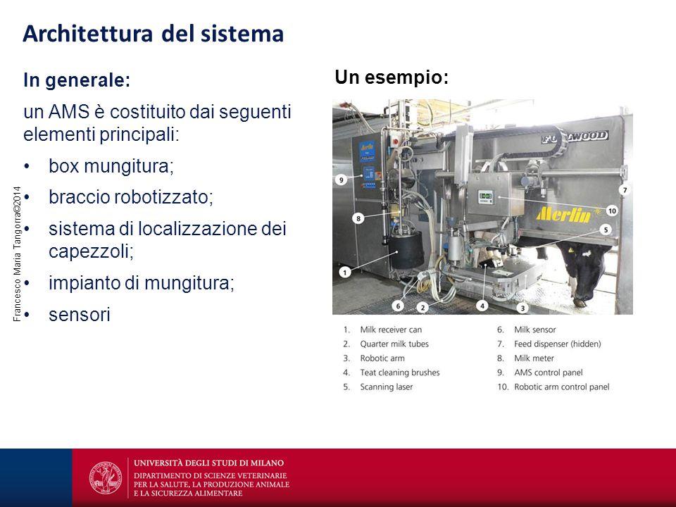 Francesco Maria Tangorra©2014 Architettura del sistema In generale: un AMS è costituito dai seguenti elementi principali: box mungitura; braccio robot