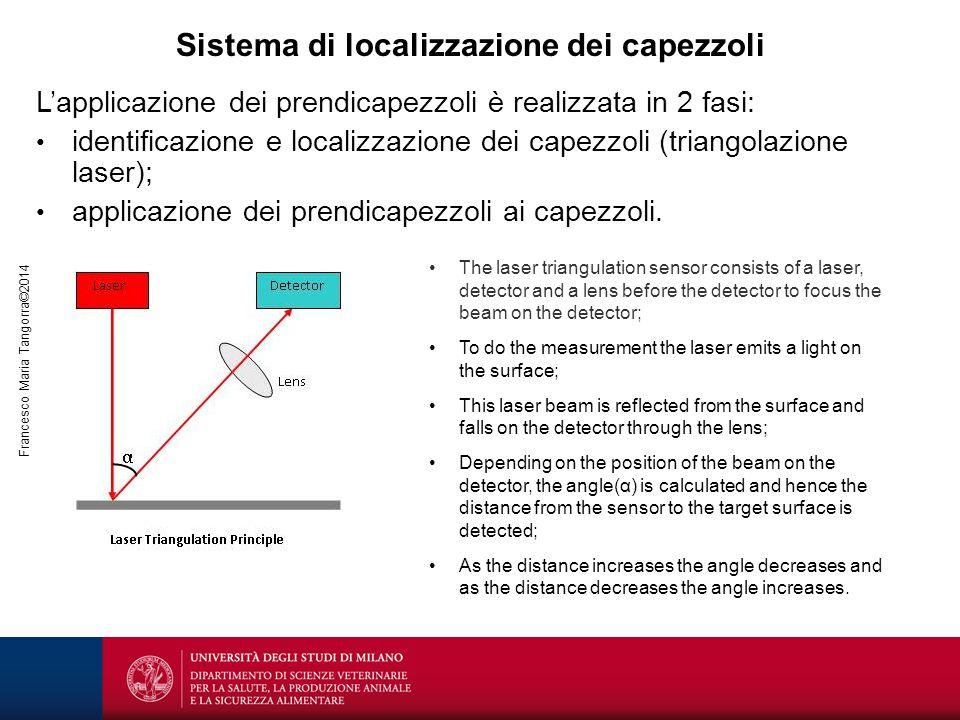 Francesco Maria Tangorra©2014 Sistema di localizzazione dei capezzoli L'applicazione dei prendicapezzoli è realizzata in 2 fasi: identificazione e loc