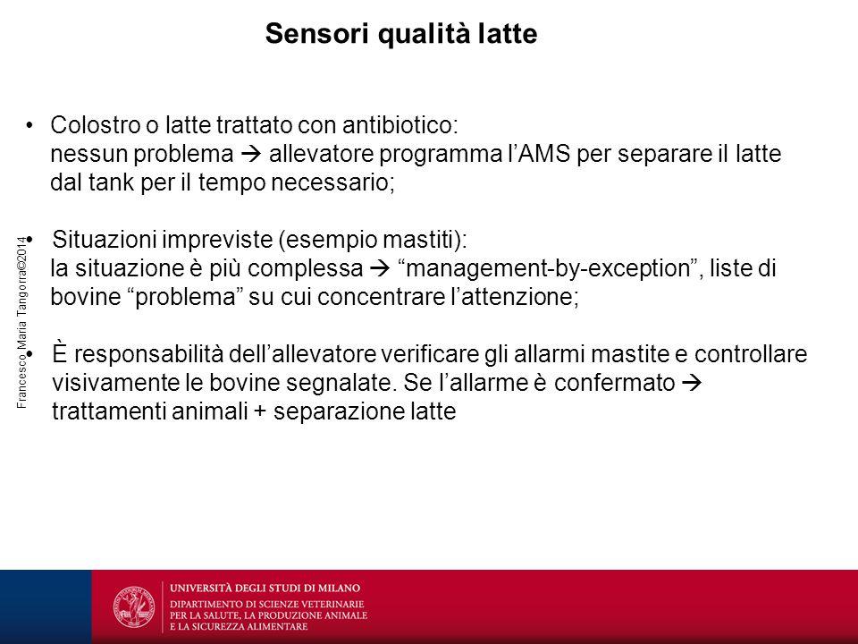 Francesco Maria Tangorra©2014 Sensori qualità latte Colostro o latte trattato con antibiotico: nessun problema  allevatore programma l'AMS per separa