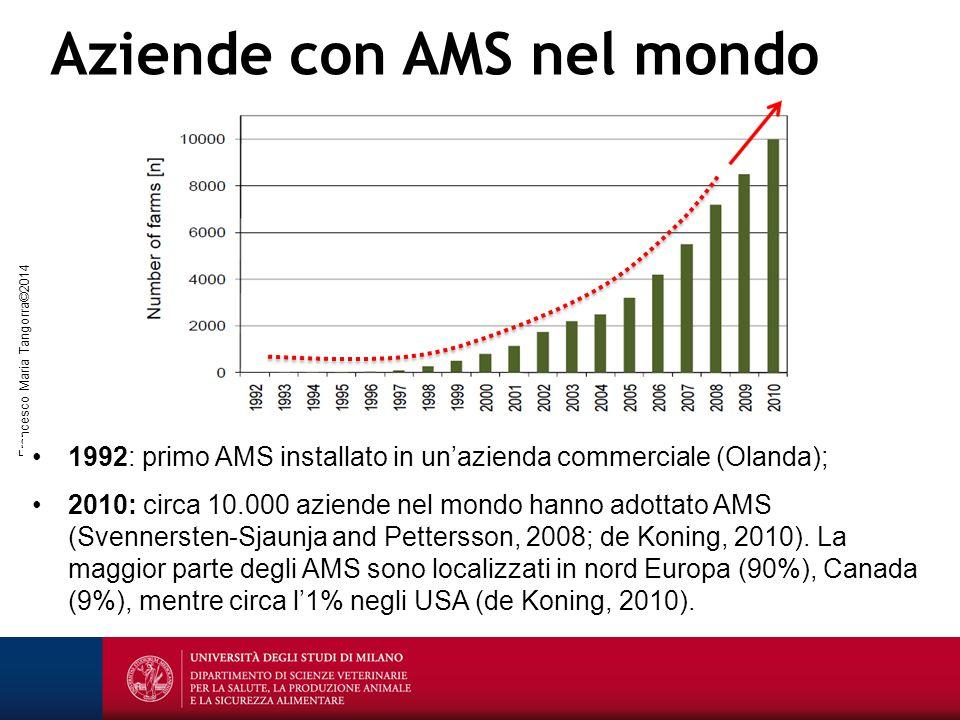 Francesco Maria Tangorra©2014 Box di Mungitura Sistemi: Monopostazione (1 robot  1 box): VMS, Astronaut, Merlin, MIone, Galaxy, MR-S1 Multipostazione (1 robot  + box): MIone, Galaxy, MR-D1 Requisiti: Adattamento alle dimensioni della vacca; Vincolamento degli animali; Comfort; GLOBAL CAPACITY IN NUMBER OF MILKINGS PER DAY FOR AM-SYSTEMS (MEIJERING ET AL., 2002)