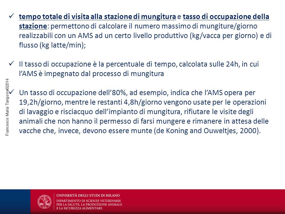 Francesco Maria Tangorra©2014 tempo totale di visita alla stazione di mungitura e tasso di occupazione della stazione: permettono di calcolare il nume