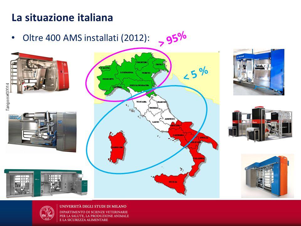 Francesco Maria Tangorra©2014 La situazione italiana Oltre 400 AMS installati (2012): > 95% < 5 %
