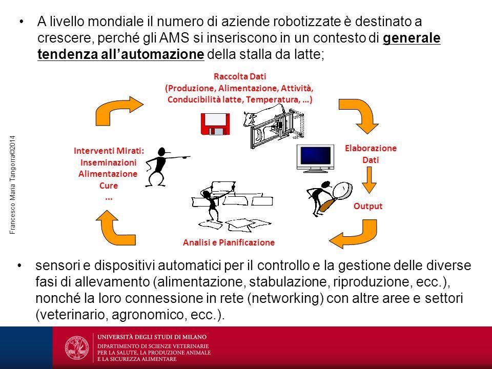 Francesco Maria Tangorra©2014 A livello mondiale il numero di aziende robotizzate è destinato a crescere, perché gli AMS si inseriscono in un contesto