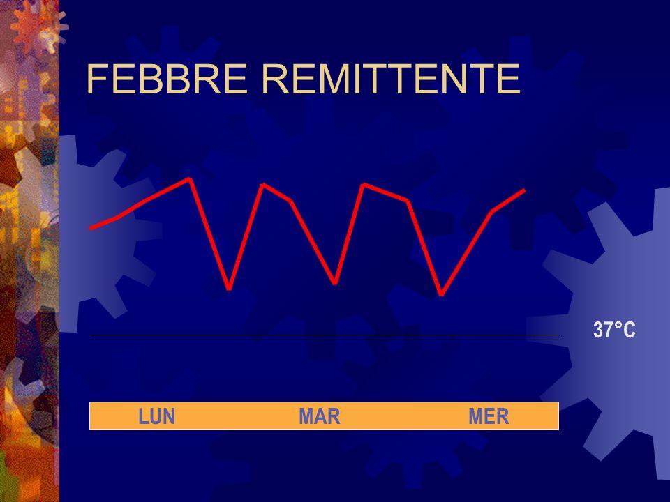 FEBBRE REMITTENTE 37°C LUN MAR MER