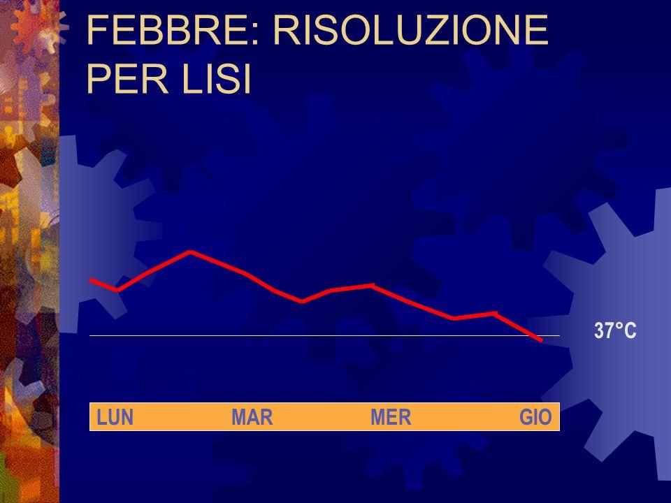 FEBBRE: RISOLUZIONE PER LISI 37°C LUN MAR MER GIO