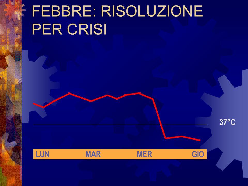 FEBBRE: RISOLUZIONE PER CRISI 37°C LUN MAR MER GIO